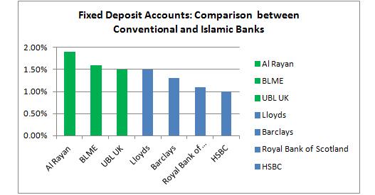 Shahid Hassan 09; 10. History and Development of Islamic banking ...