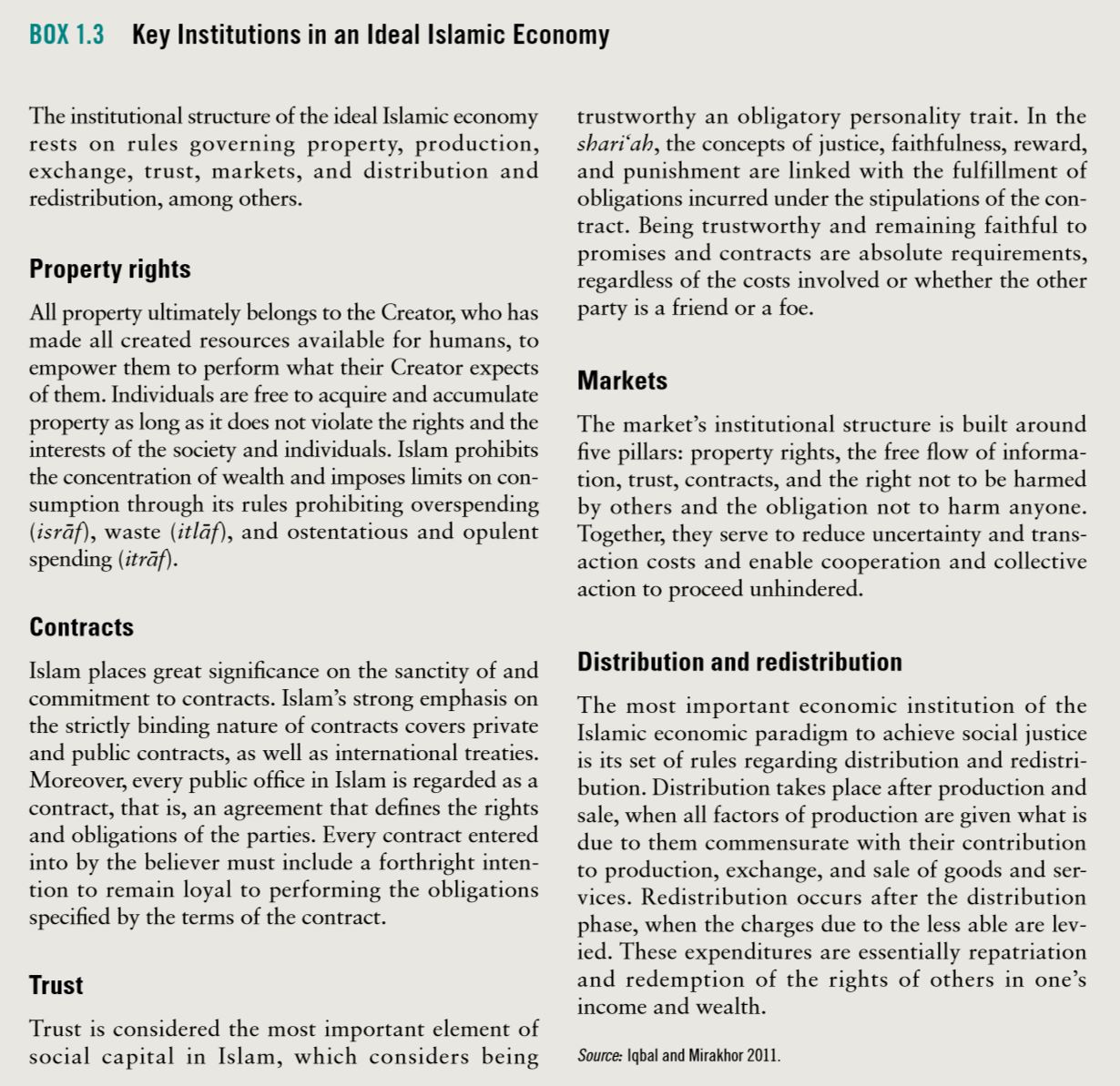 Key institutions in an ideal islamic economy