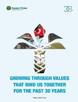 Kuvet Turk Annual Report 2019